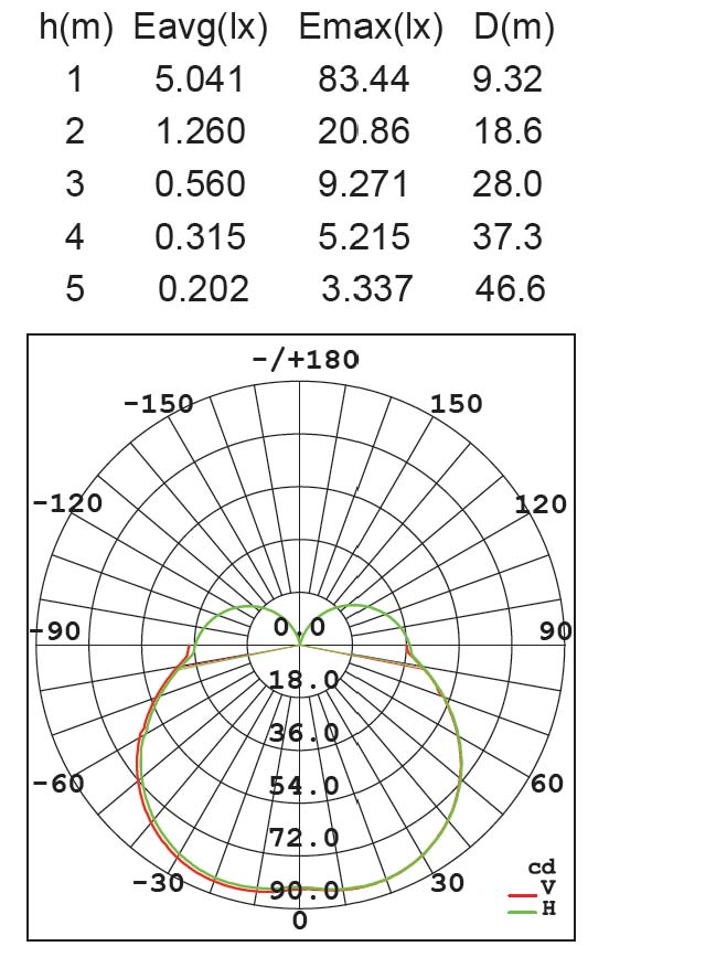 W 6167-600
